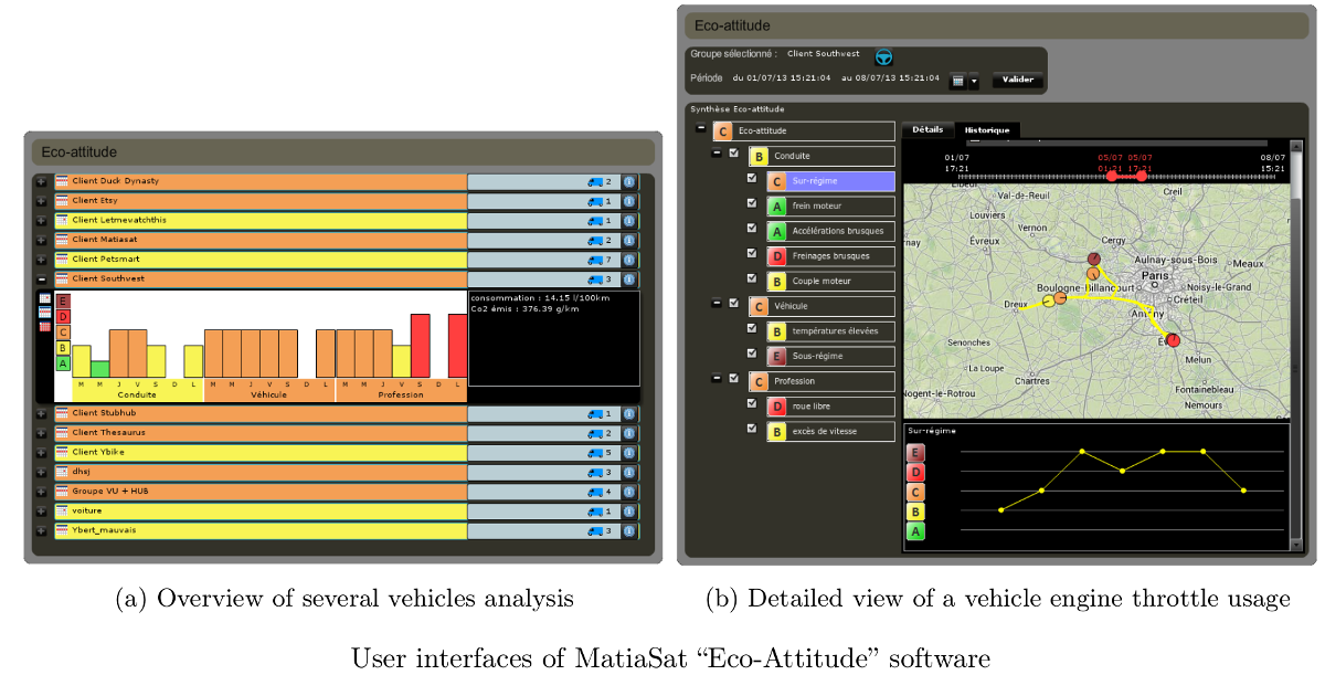 User interfaces of MatiaSat Eco-Attitude software
